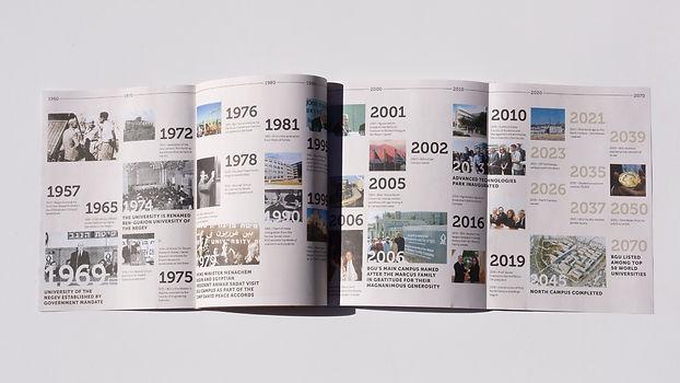 BGU Pesident's Report 2020