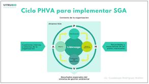 Sistemas de Gestión Ambiental ¿Cómo y por qué implementarlos?