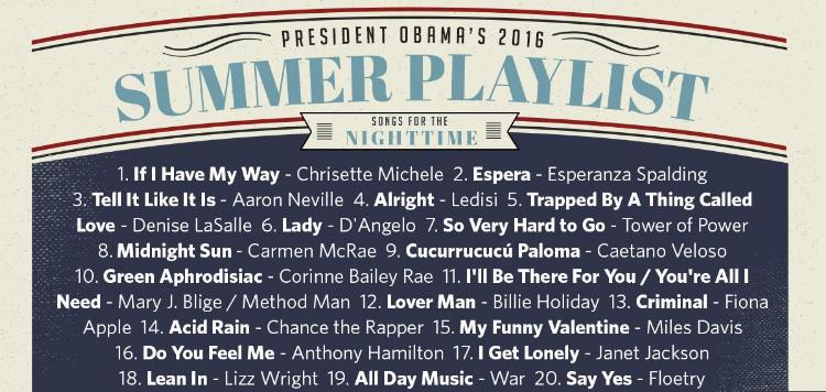 Night Time Playlist