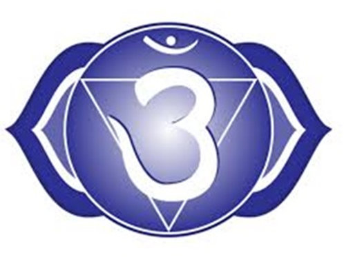 Detailed Information on the Third Eye Chakra