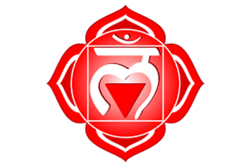 Root Chakra - Affirming Meditation (Guided) for Cleansing and Activation