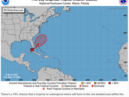 Hurricane Season 2020 starting early?
