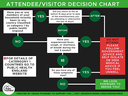 Attendee Decision Chart.png