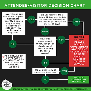 Square Decision Chart.png