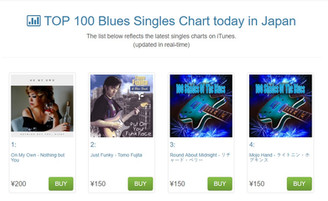 Our new single #OnMyOwn is #1 on the Japanese and Turkey #iTunes #blues charts
