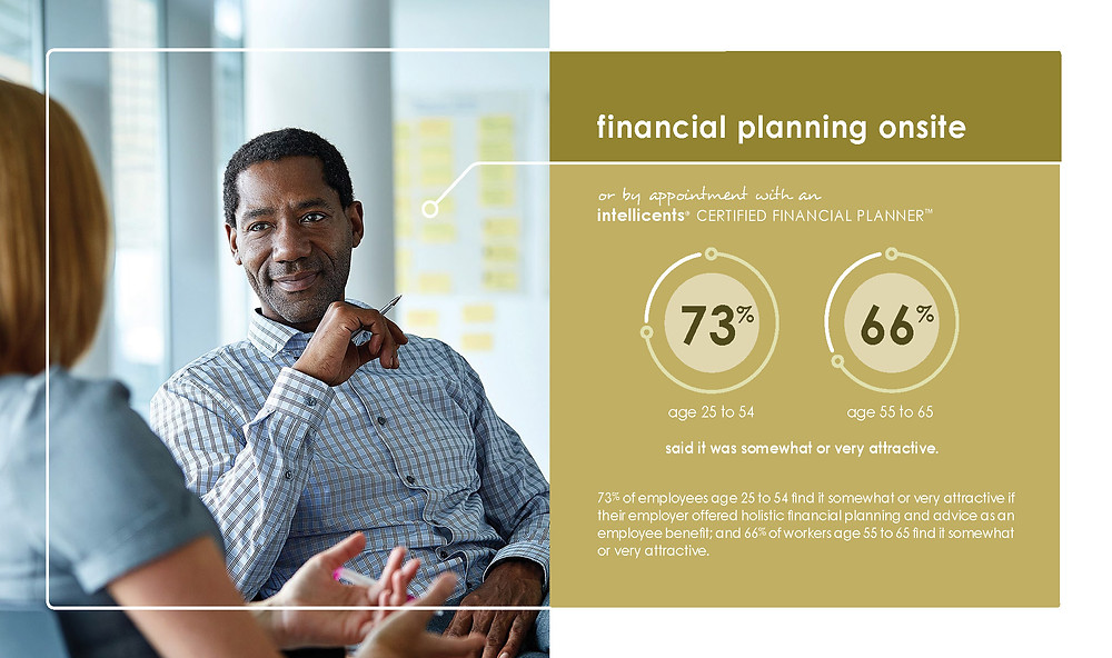 financial planning statistics