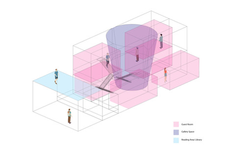 Pati-diagram 3