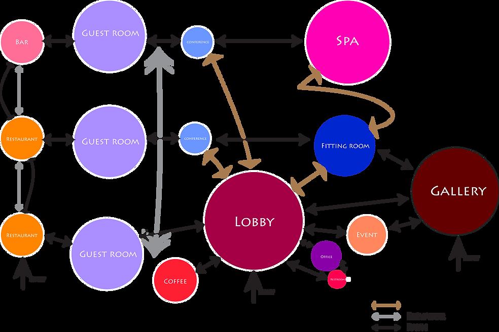 bubble diagram.png