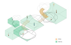 Pati-diagram 1