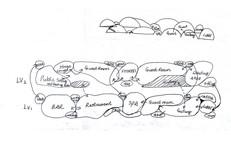 Spacial Relation Diagram
