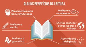 Benefícios da leitura