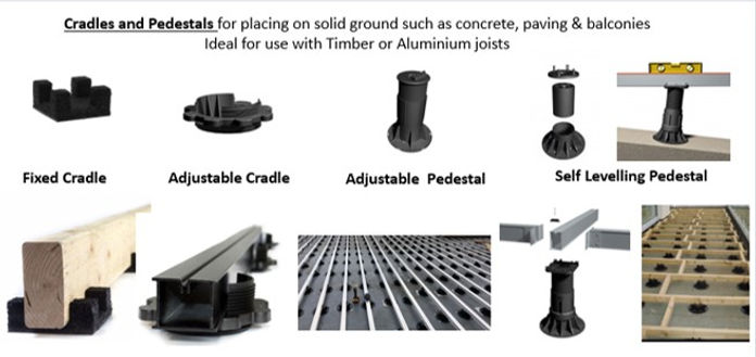 cradles and pedestals.jpg
