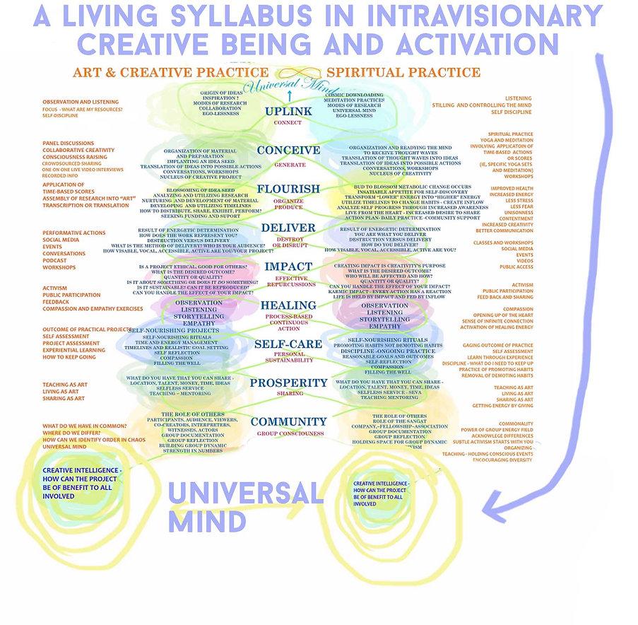 intravisionary syllabus.jpg