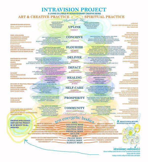 INTRAVISIONMAP2019 2.jpg