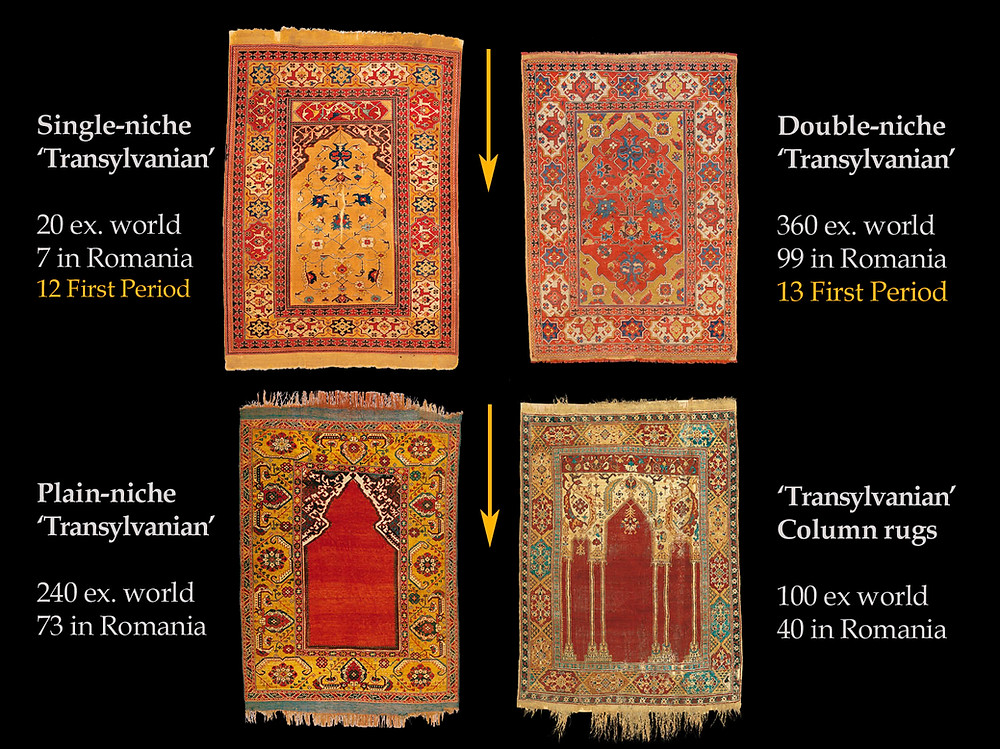 The population of 'Transylvanian' rugs, divided by design groups. Today Transylvania is still the region with the higher number of such examples world-wide.