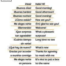 7 maneras de conquistar tu miedo a hablar inglés