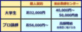 月額授業料の比較
