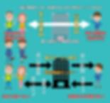 個人契約と家庭教師センターの比較