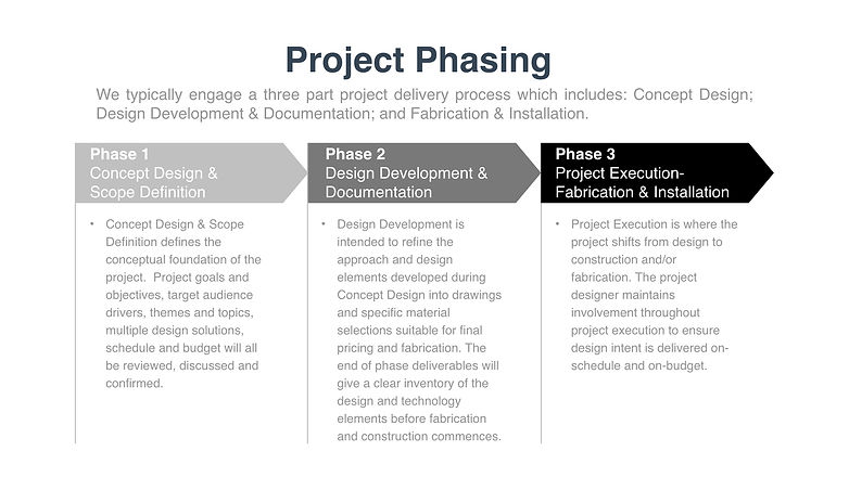 PROJECT PHASES-01.jpeg