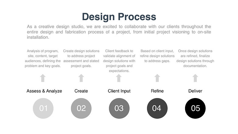 DESIGN PROCESS-01.jpeg.001.jpeg