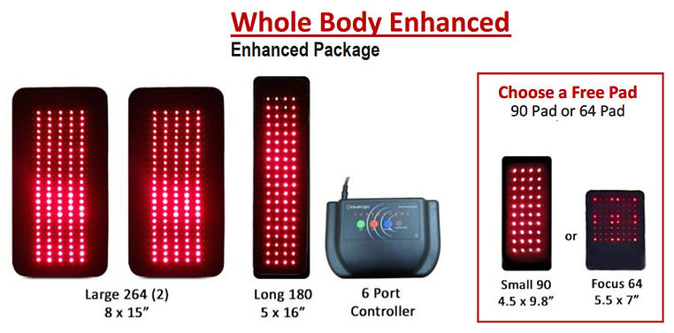 Whole-Body-Enhanced-6-Port-4-Pad-LED-Lig