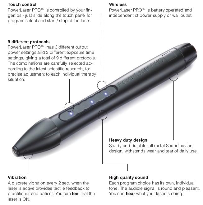PRO Laser 500 Details.png