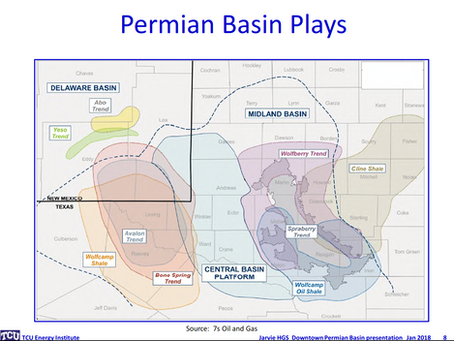 Petroleum Systems in the Permian Basin: Targeting optimum oil production