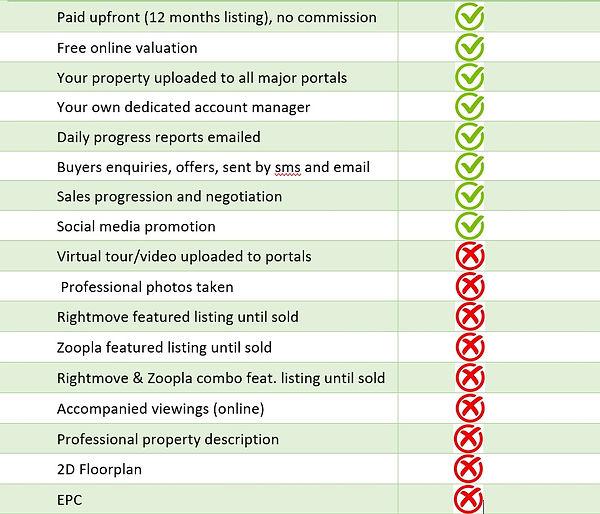 houseports checkout options.jpg