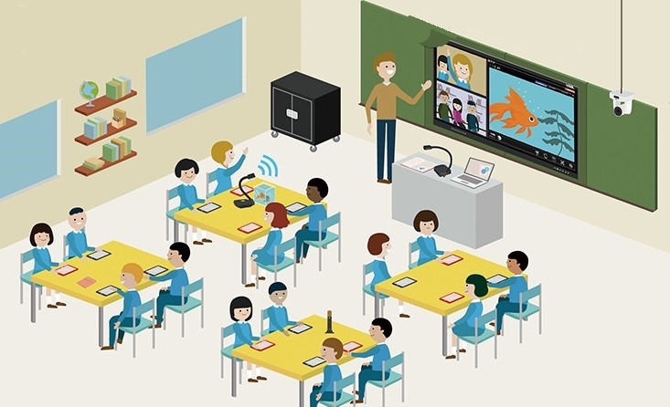 Education - Successful Expansion of 'Musio,' an AI Educational Social Robot, Into the Korean