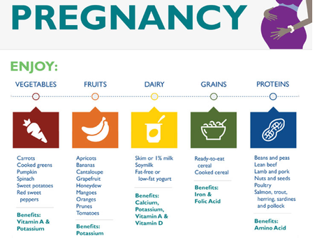 Nutrition and Your Pregnancy