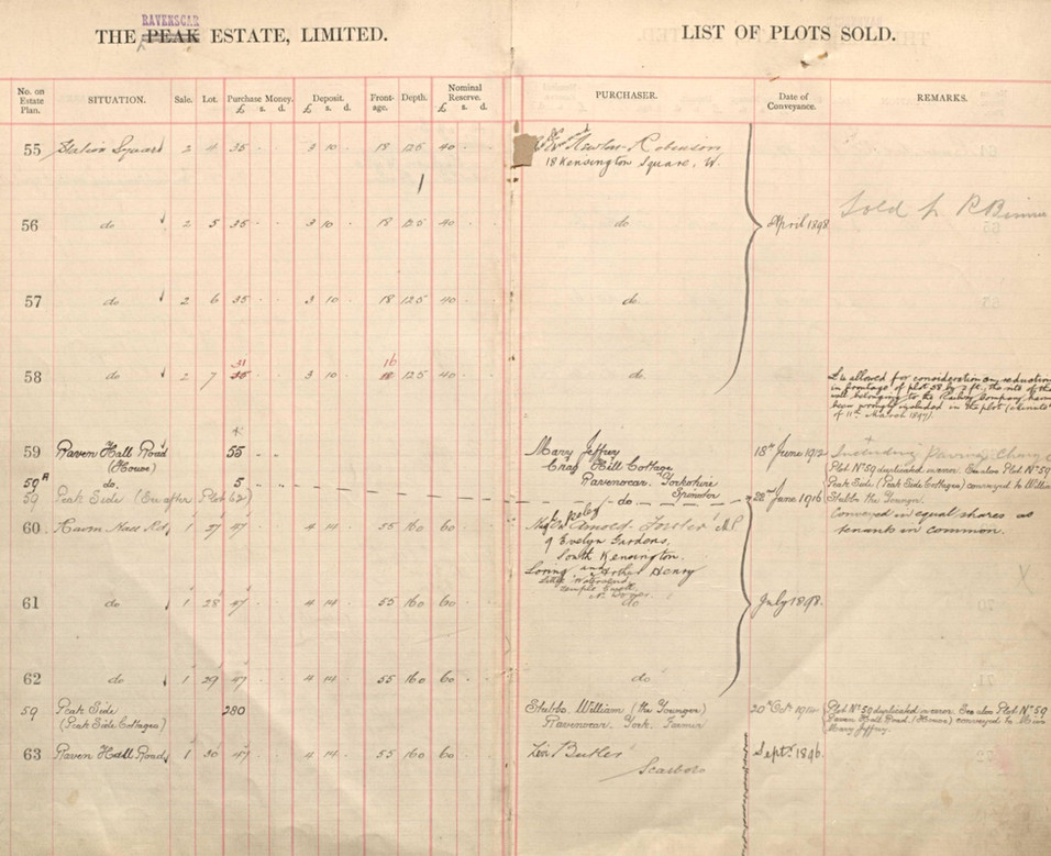 Sales Ledger entry from 1896