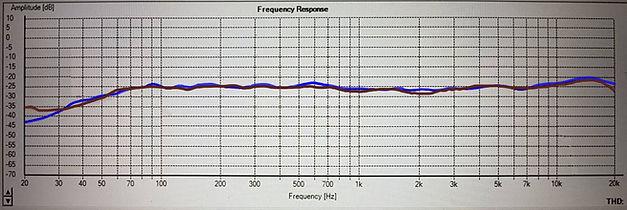 fs250 freq response2 .jpg
