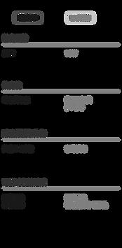 A12_手機版表格3-43.png