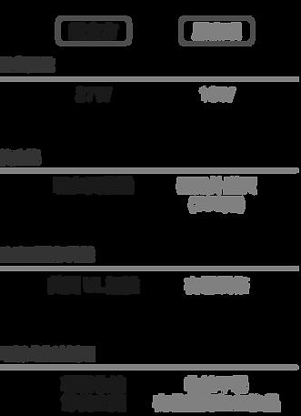 A12_手機版表格-43.png