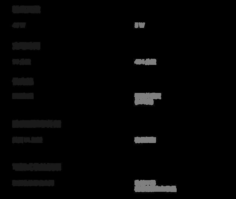 A13_比較表-14.png