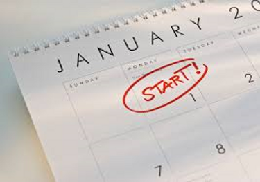 Your Guide to Financial New Years Resolutions