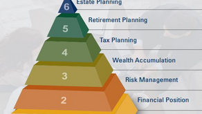 Financial Planning 101 series - The Financial Pyramid