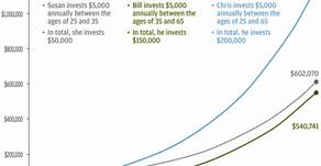 Financial Planning 101 - Investing Basics