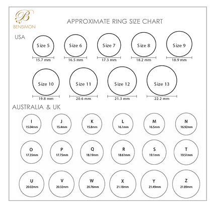 RING SIZES USA AUSTRALIA & UK