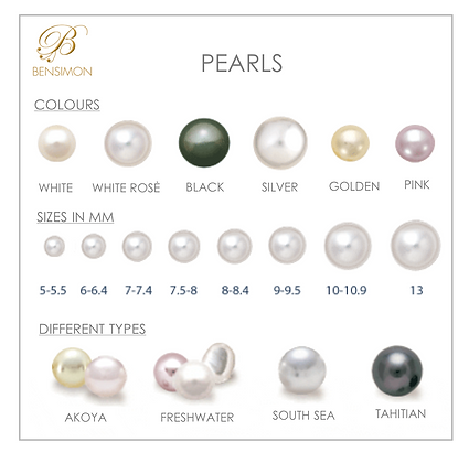 PEARLS COLOUR SIZE & TYPE