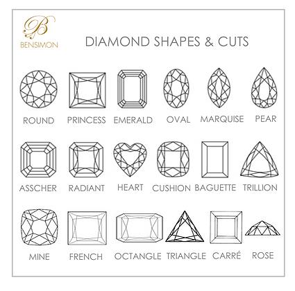 DIAMOND SHAPES & CUTS