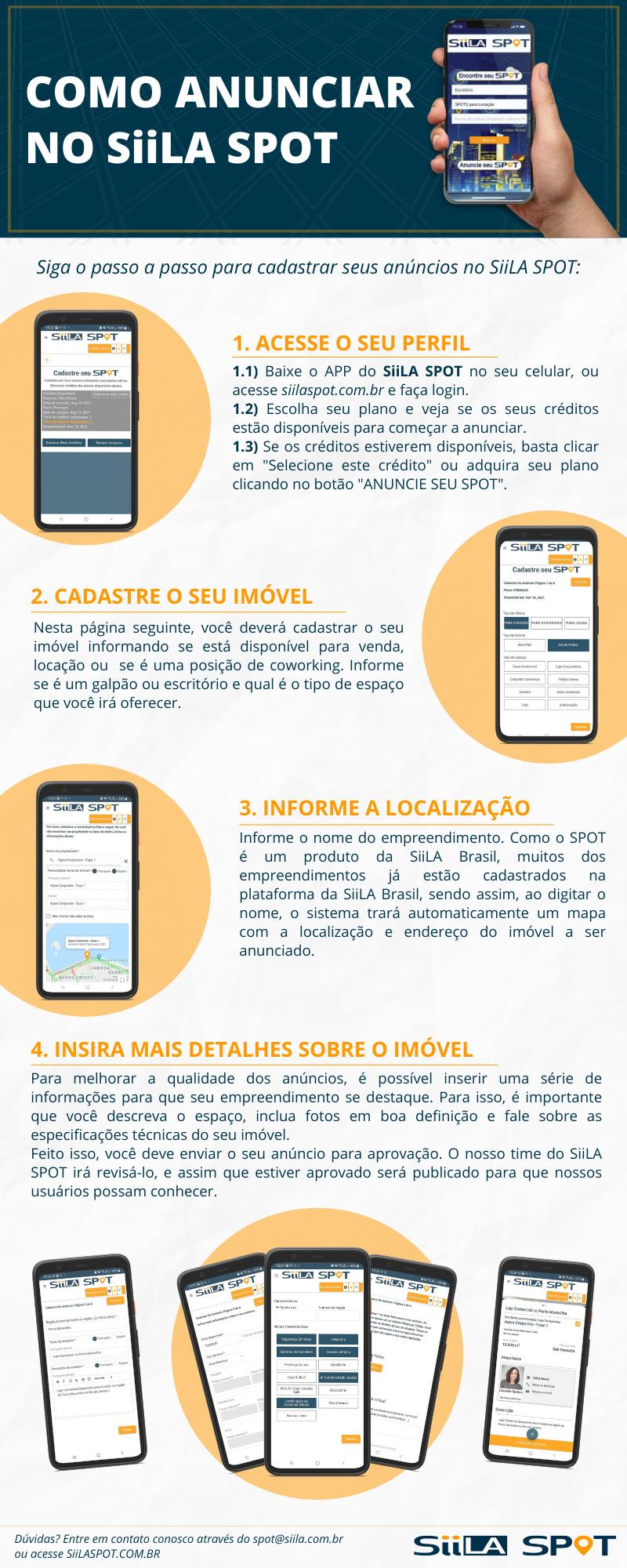 Infográfico sobre como cadastrar anúncio no SiiLA SPOT
