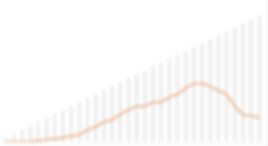 Density Correlation Graph.png