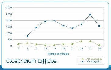 Aerte clostridium.JPG