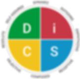 Everything DiSC Agile EQ DiSC Map.jpg