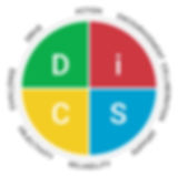 Everything DiSC Management Map RGB.jpg