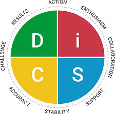 Everything DiSC Workplace Map.jpg