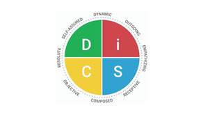 How to develop the EQ of Your Workforce with Everything DiSC® Agile EQ™