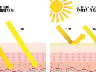 Sunscreen Explained