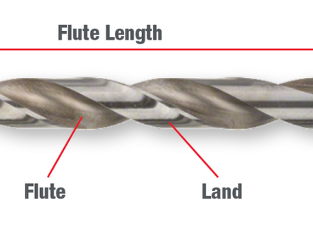 DRILL BIT ANATOMY & CONVERSION CHART